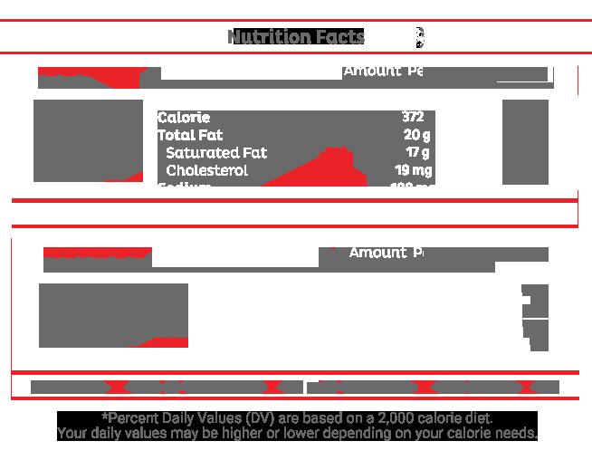 Limopani Ingredients
